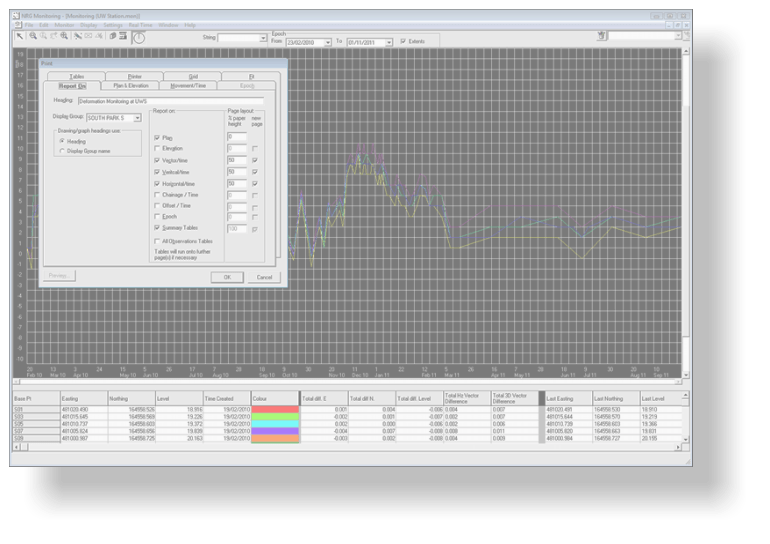Selecting options for printing out reports graphs for deformation monitoring in real time