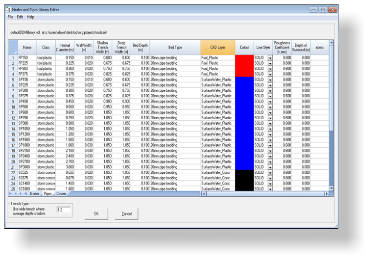 NRG survey software drainage module pipes library editor